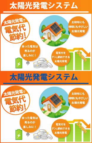 太陽校発電システム